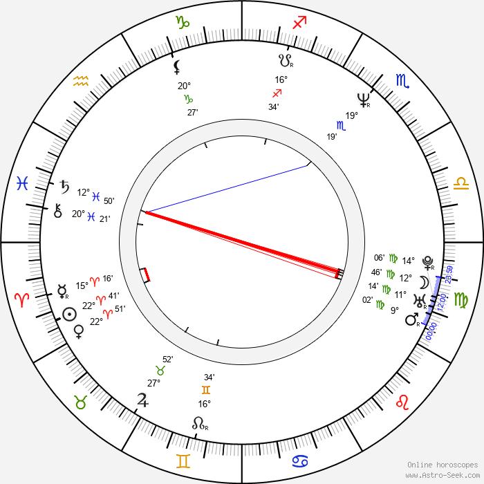 Tom O'Brien - Birth horoscope chart