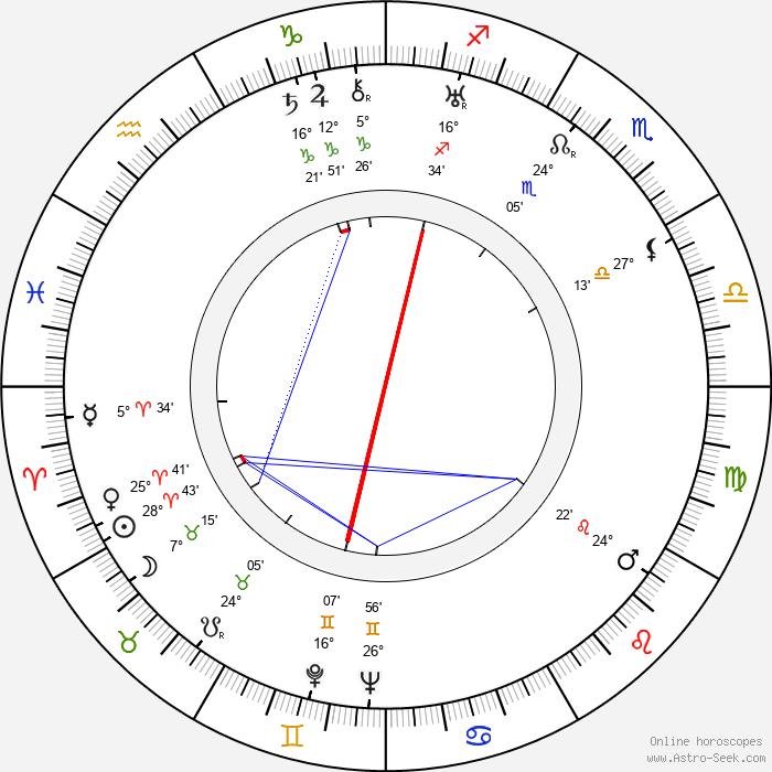 Tom O'Grady - Birth horoscope chart