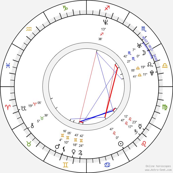 Tom Parker - Birth horoscope chart