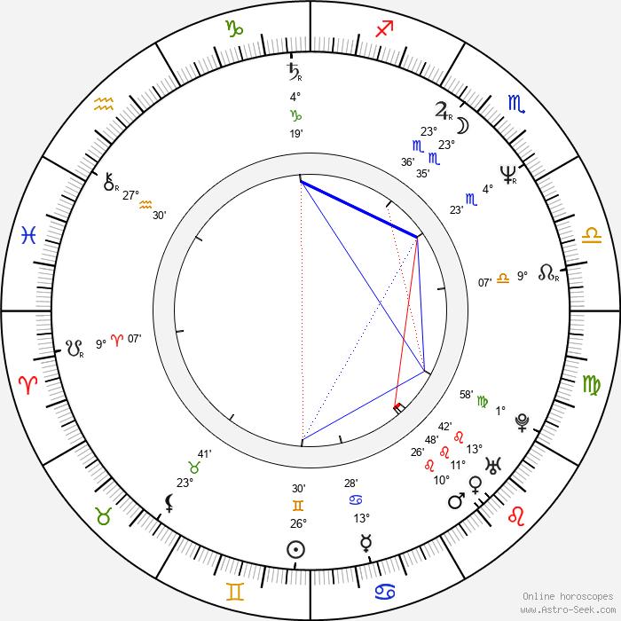 Tom Reilly - Birth horoscope chart
