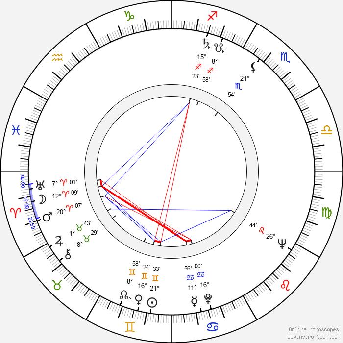 Tom Rosqui - Birth horoscope chart