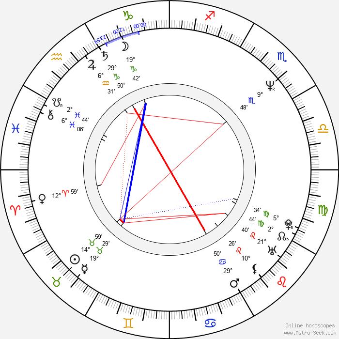Tom Schanley - Birth horoscope chart