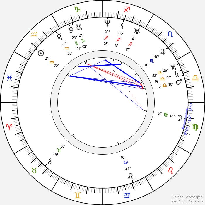 Tom Schilling - Birth horoscope chart