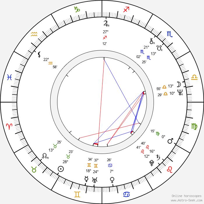 Tom Scott - Birth horoscope chart