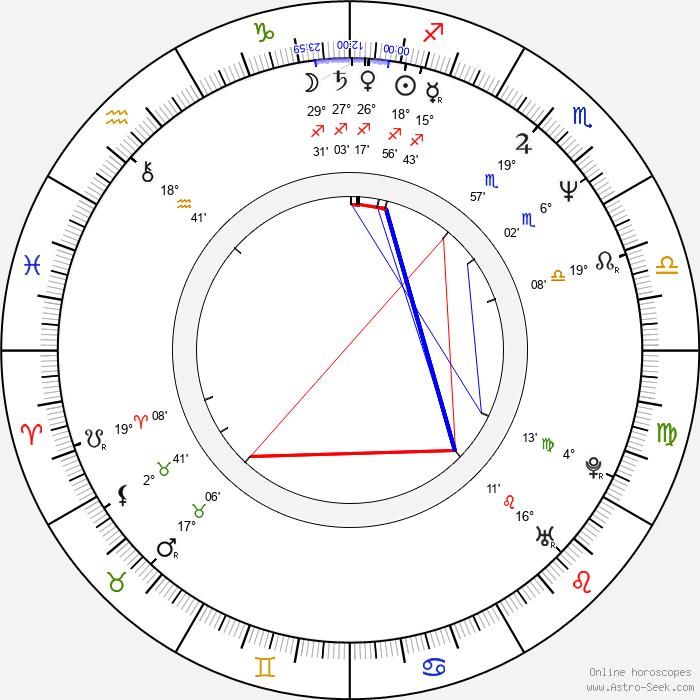 Tom Shadyac - Birth horoscope chart