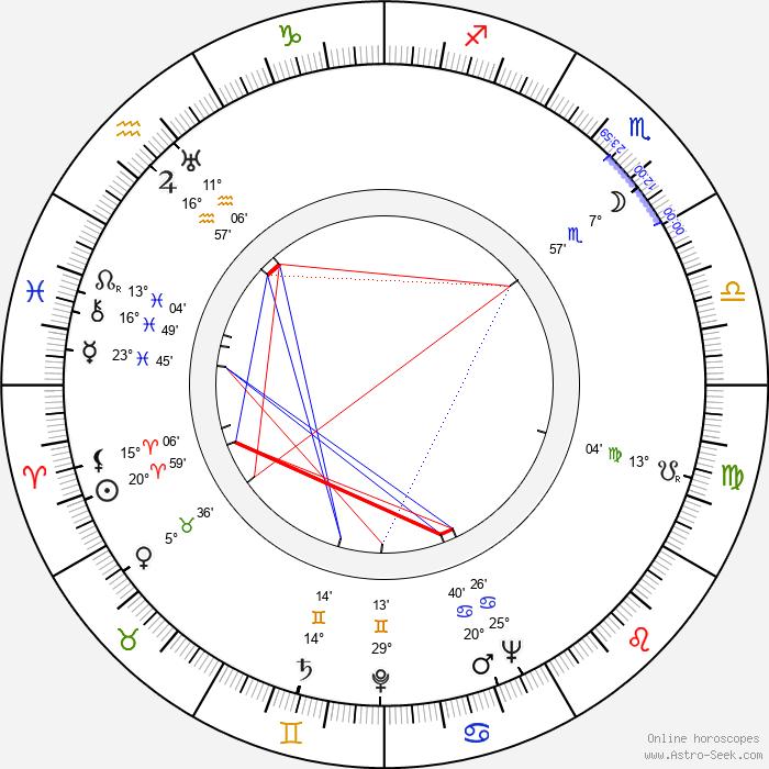 Tom Spratley - Birth horoscope chart