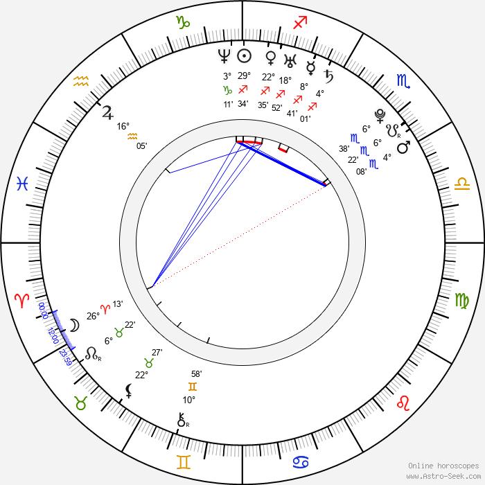 Tom Sturridge - Birth horoscope chart