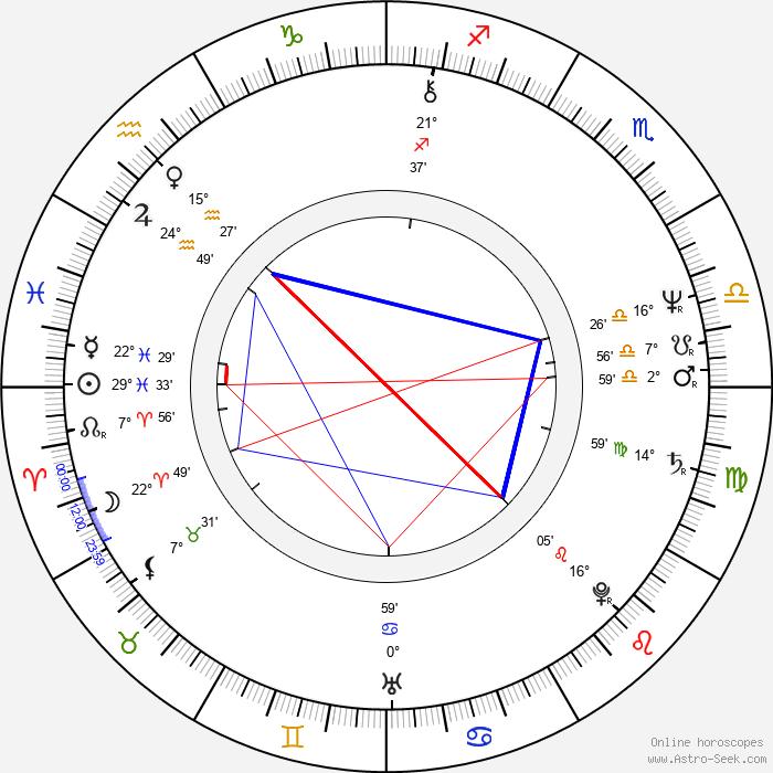 Tom Towles - Birth horoscope chart
