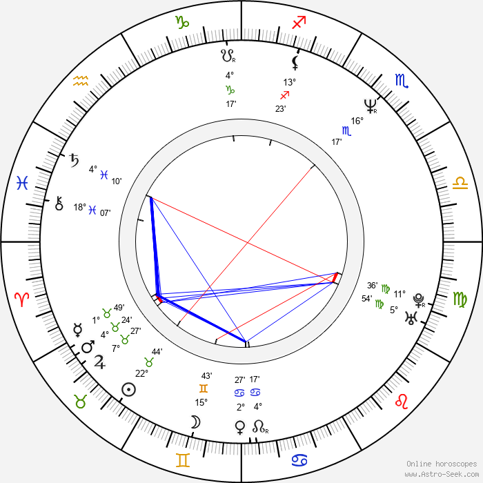 Tom Verica - Birth horoscope chart