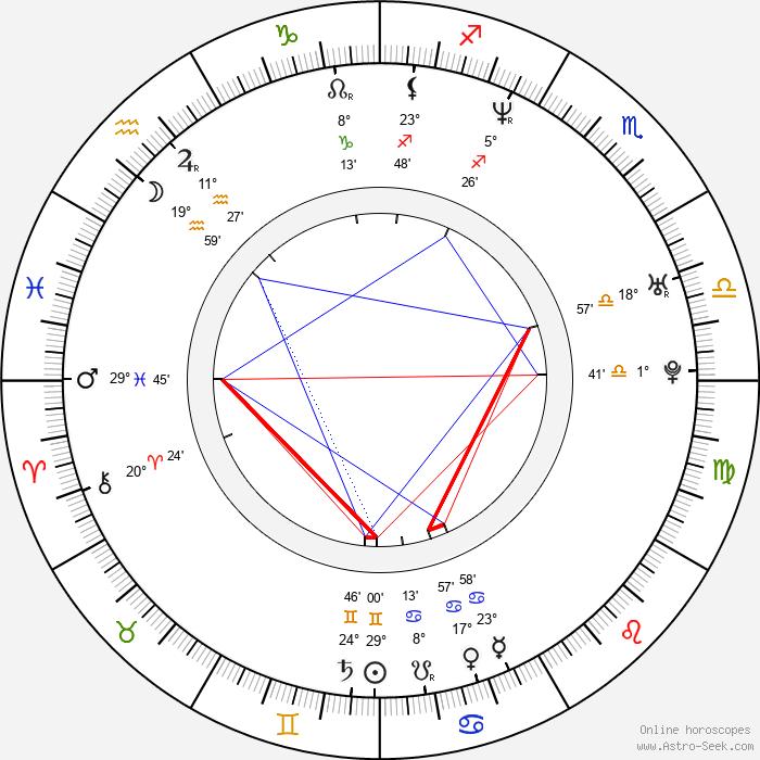 Tom Wlaschiha - Birth horoscope chart