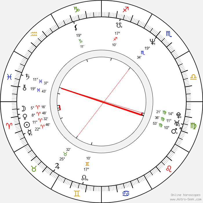 Tomas Alfredson - Birth horoscope chart