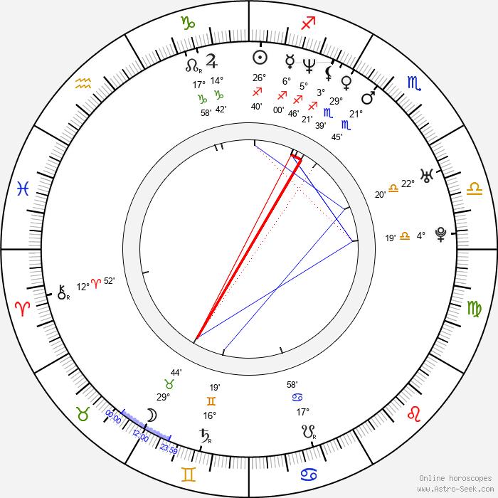 Tomáš Bambušek - Birth horoscope chart