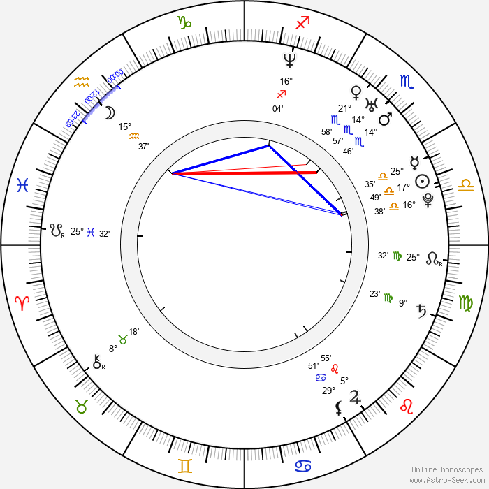 Tomáš Beroun - Birth horoscope chart