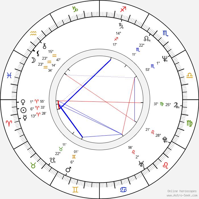 Tomáš Hanák - Birth horoscope chart