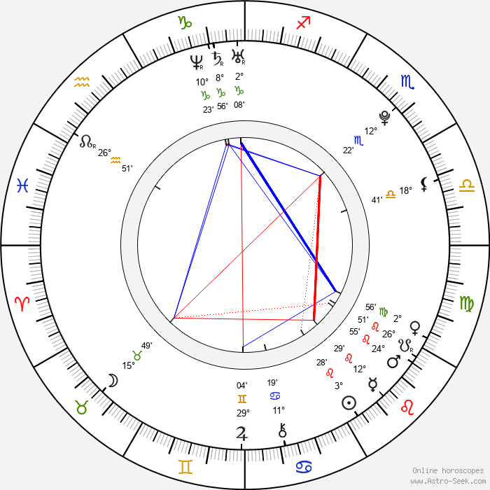 Tomáš Kalina - Birth horoscope chart