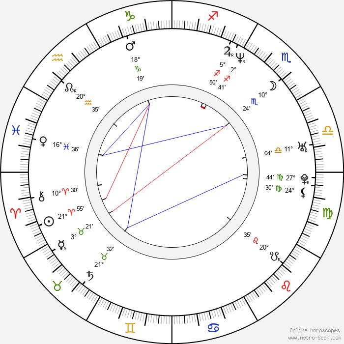 Tomáš Krejčíř - Birth horoscope chart