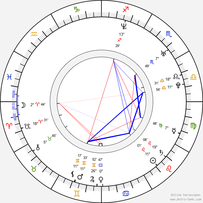 Tómas Lemarquis - Birth horoscope chart