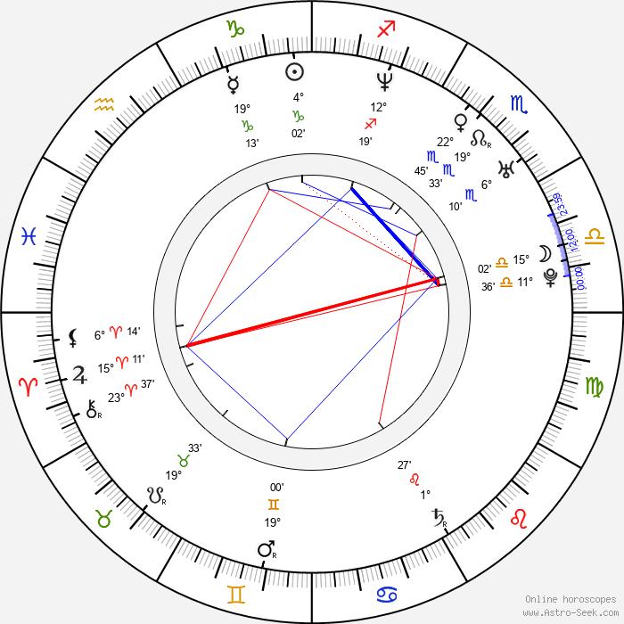 Tomáš Ortel - Birth horoscope chart