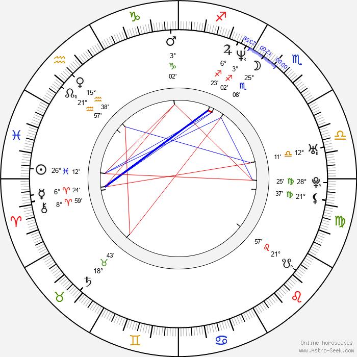 Tomáš Pavelka - Birth horoscope chart