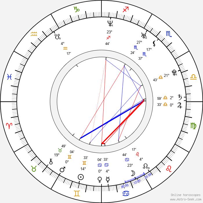 Tomas Radzinevičius - Birth horoscope chart