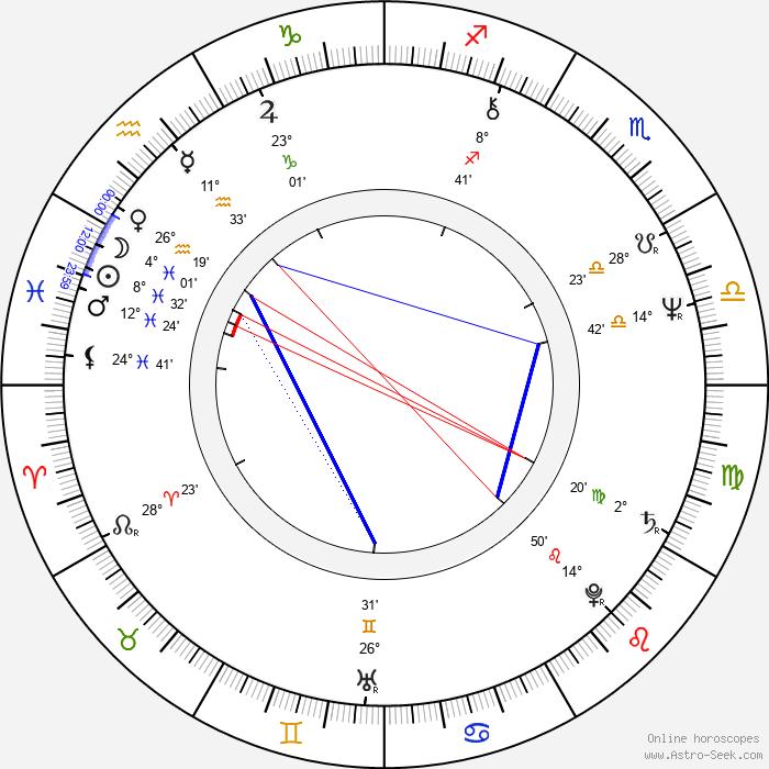 Tomáš Tintěra - Birth horoscope chart