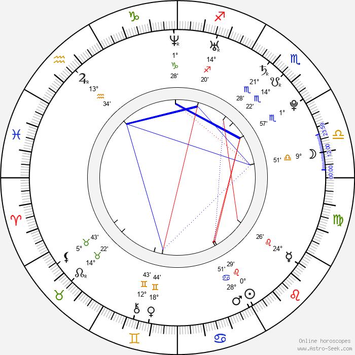 Tomáš Turek - Birth horoscope chart