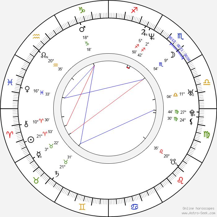 Tomas Villum Jensen - Birth horoscope chart
