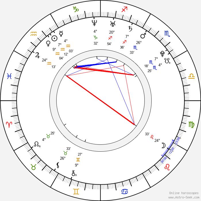 Tomáš Vorel Jr. - Birth horoscope chart