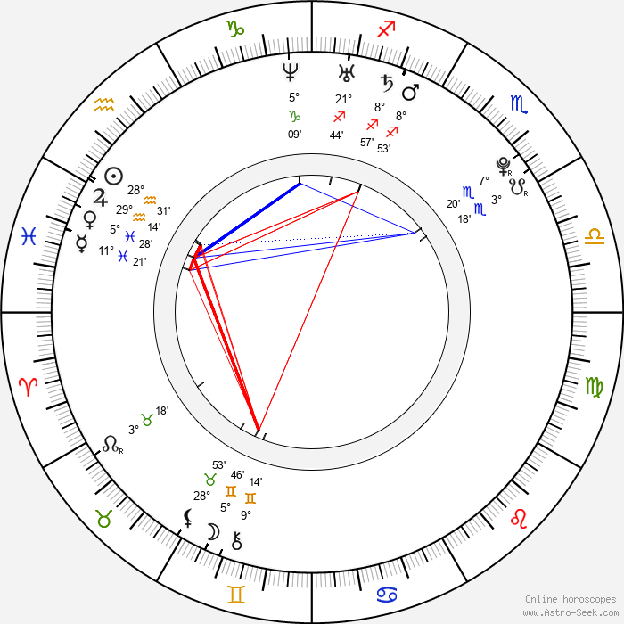 Tomasz Jeziorski - Birth horoscope chart