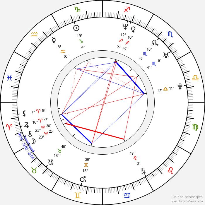 Tomek Baginski - Birth horoscope chart