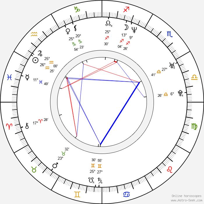 Tomi Putaansuu - Birth horoscope chart