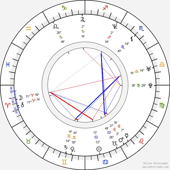 Tomio Okamura - Birth horoscope chart