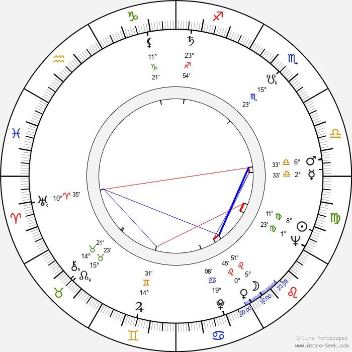 Tomisaburo Wakayama - Birth horoscope chart