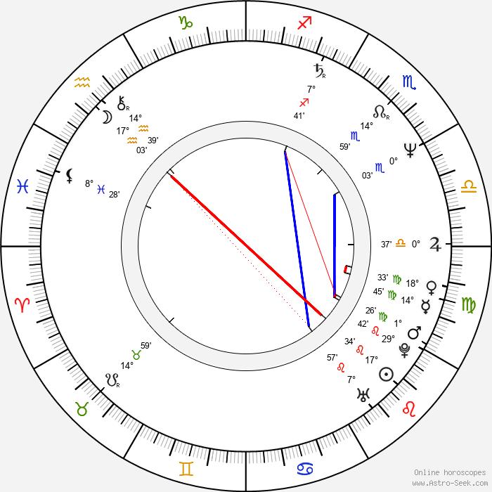 Tommi Auvinen - Birth horoscope chart