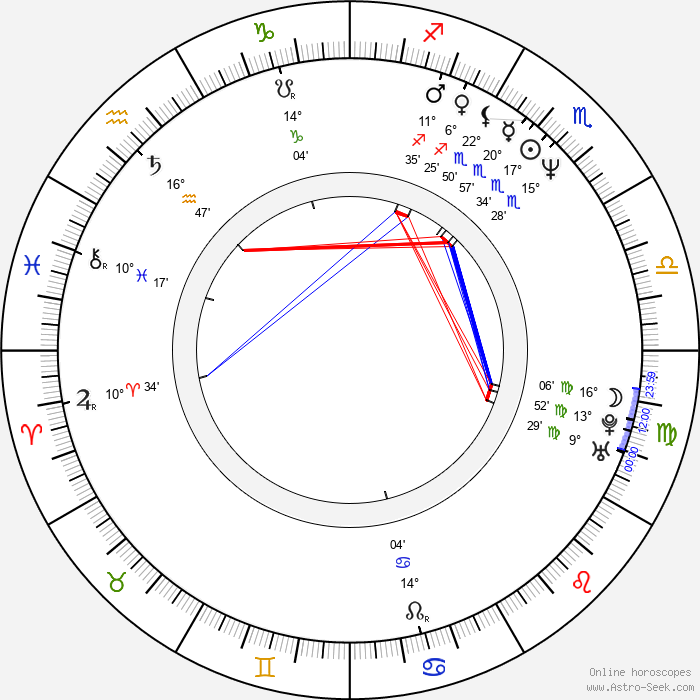 Tommy Davidson - Birth horoscope chart
