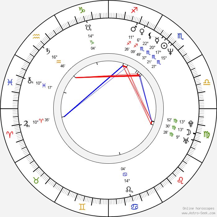 Tommy Davidson - Birth horoscope chart