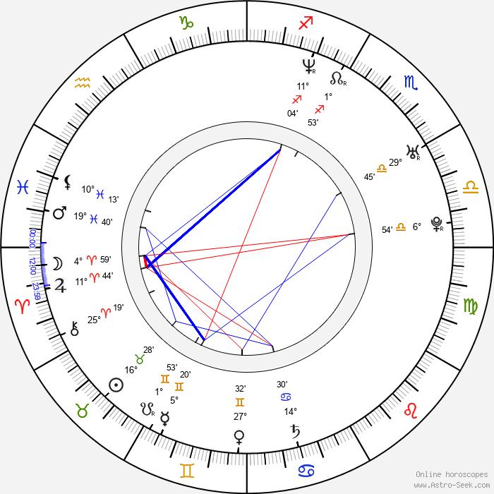 Tommy Guiffre - Birth horoscope chart