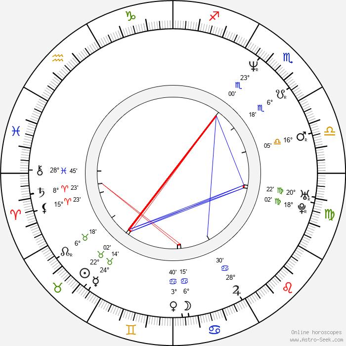 Tommy Gunn - Birth horoscope chart