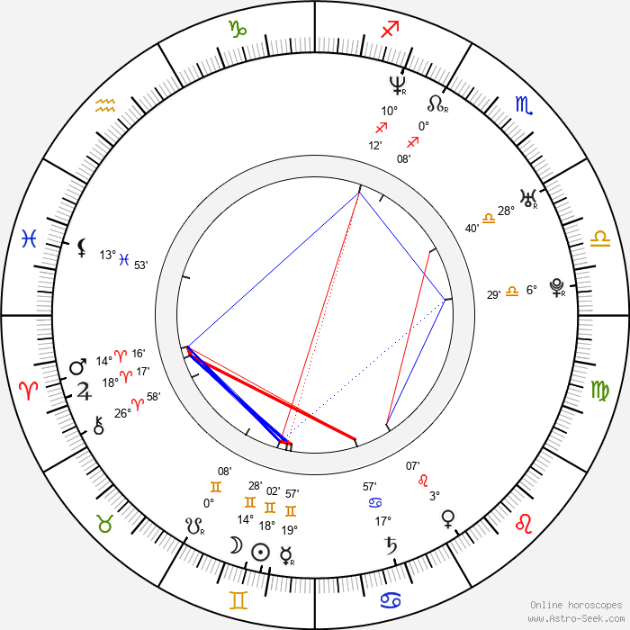 Tommy Karlsen - Birth horoscope chart