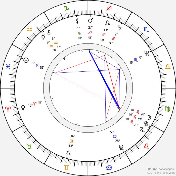 Tommy Lynch - Birth horoscope chart