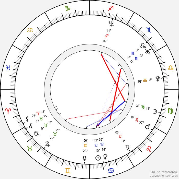 Tommy Pistol - Birth horoscope chart