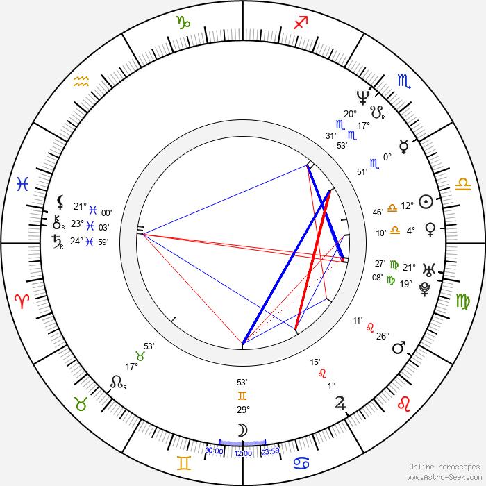 Tommy Stinson - Birth horoscope chart