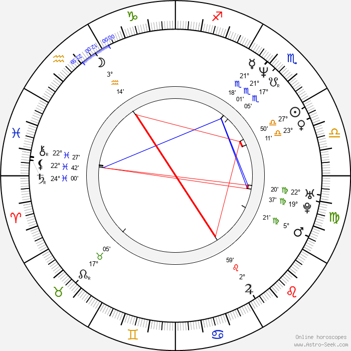 Tommy Tolles - Birth horoscope chart