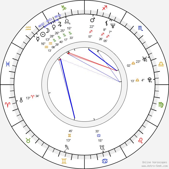 Tomo Saeki - Birth horoscope chart