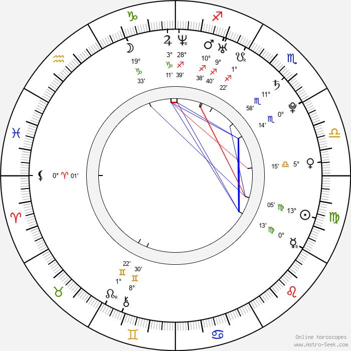 Tomohiro Kaku - Birth horoscope chart