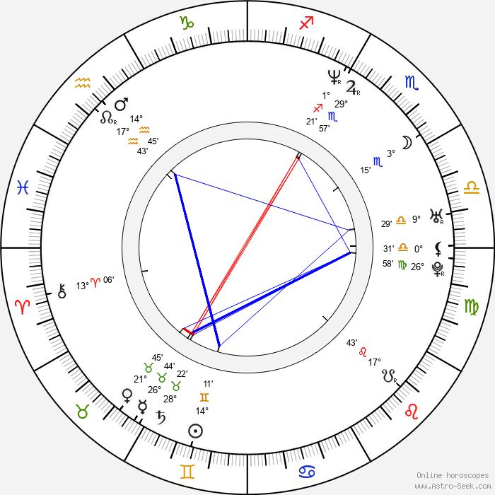 Tomoko Nakajima - Birth horoscope chart