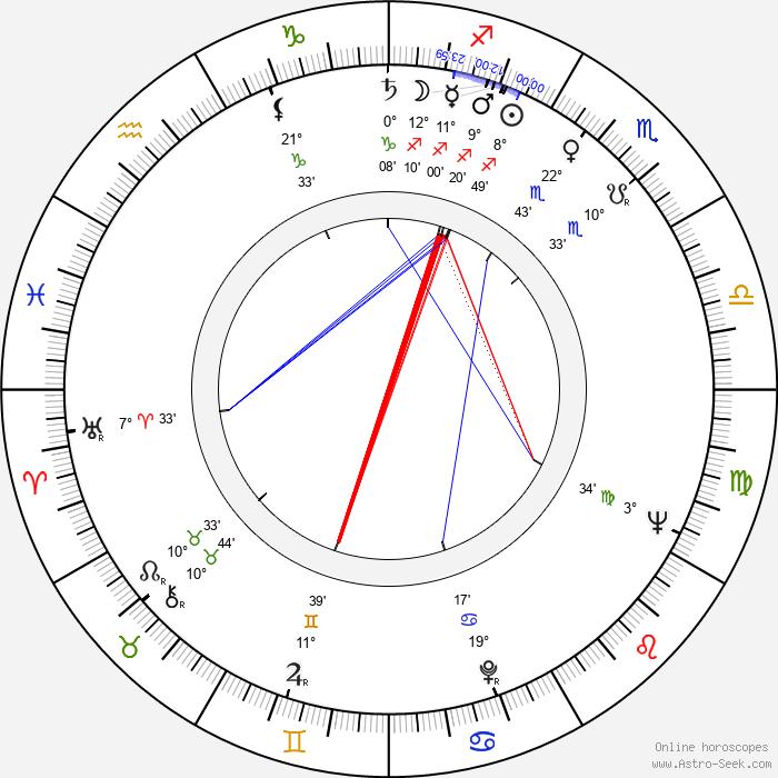 Tomoko Naraoka - Birth horoscope chart