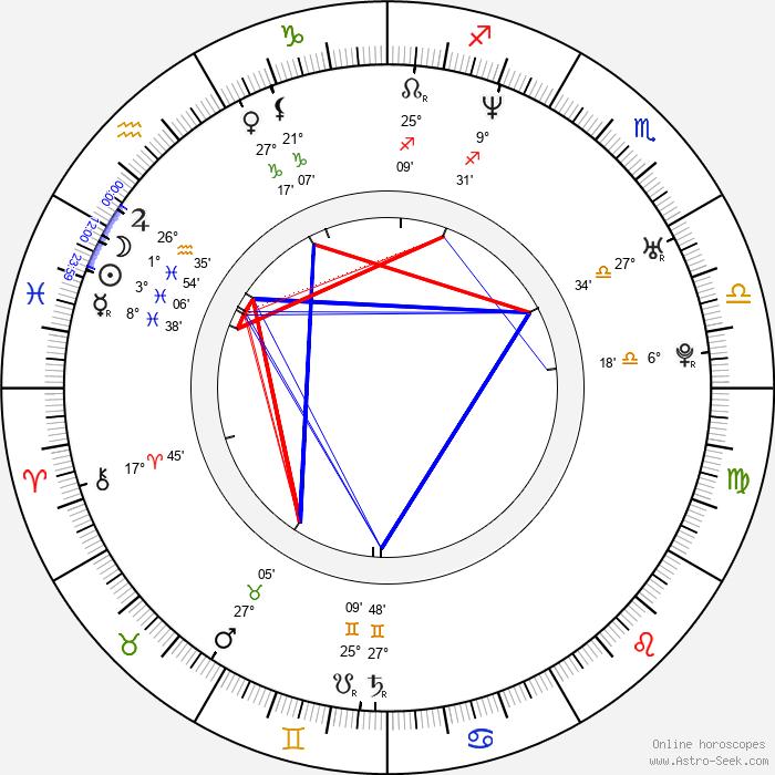 Tomonori Jinnai - Birth horoscope chart