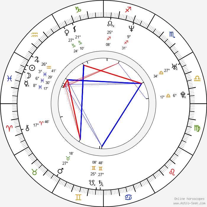 Tomonori Jinnai - Birth horoscope chart
