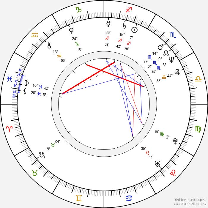 Tomorowo Taguchi - Birth horoscope chart